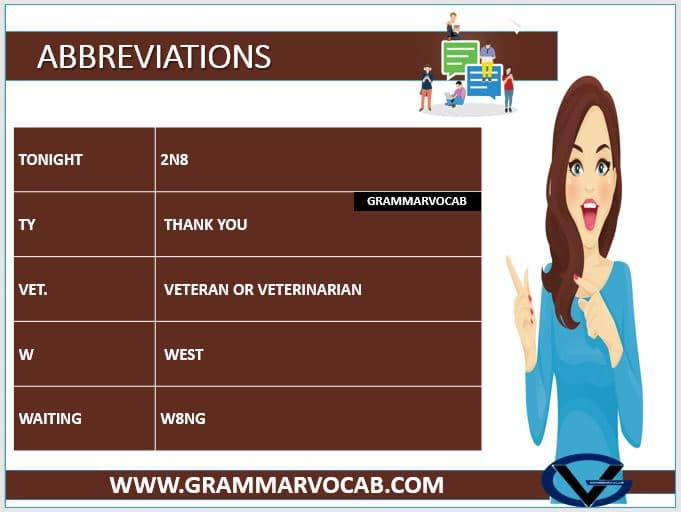 ABBREVIATIONS FOR WORDS SMS