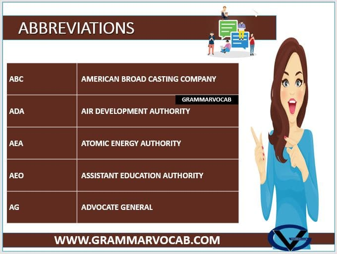 ABBREVIATIONS FOR WORDS