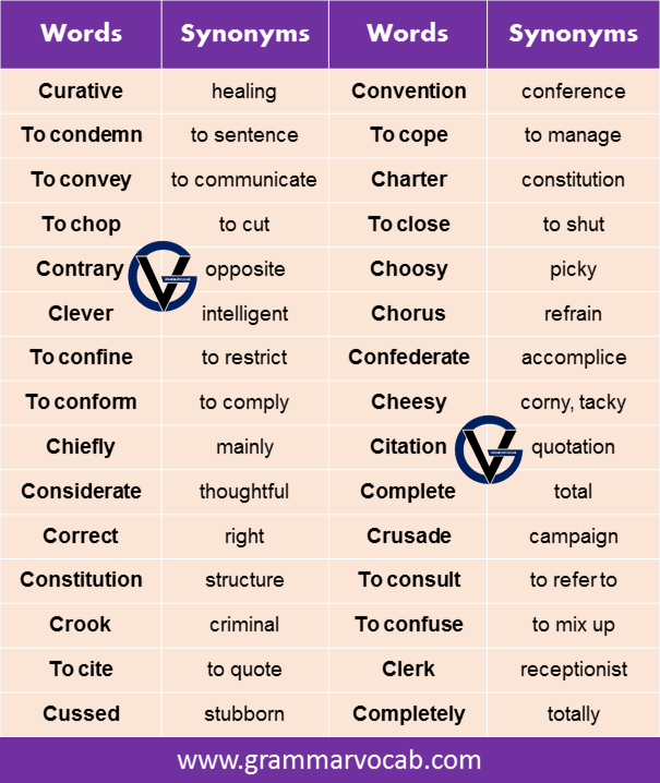 Words Synonyms