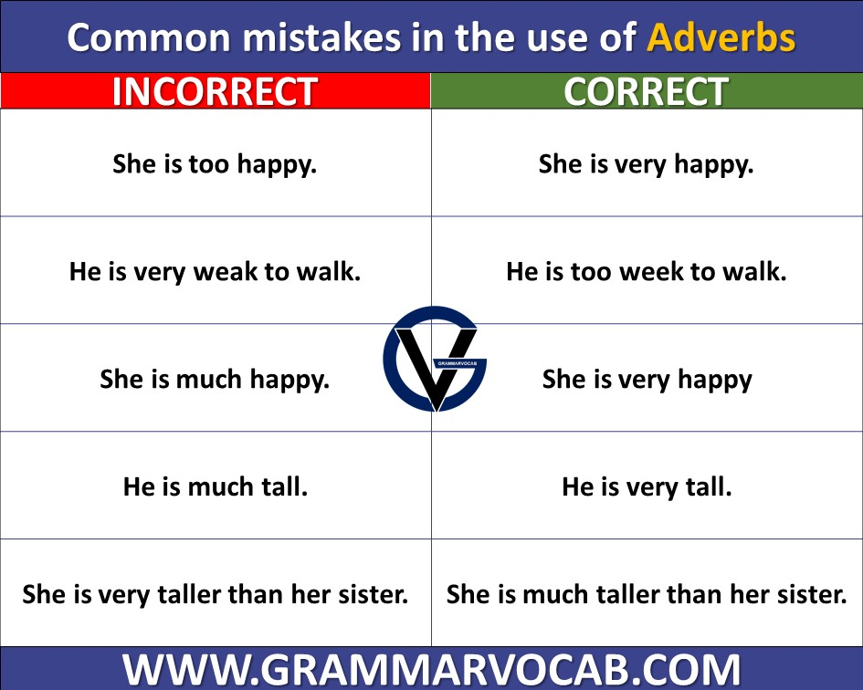 grammar mistakes related adverbs