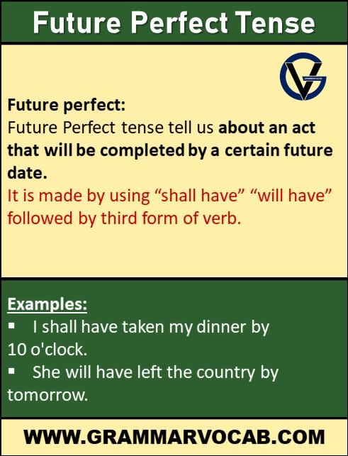 12 tenses rules