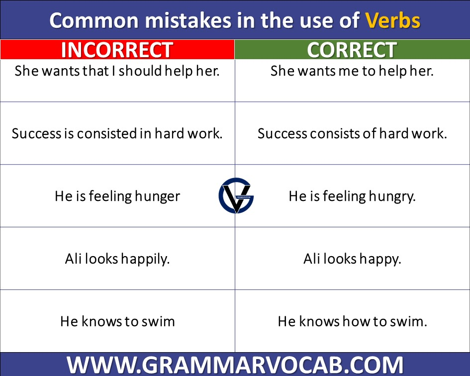 common mistakes in the use of verb