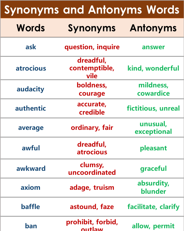synonyms and antonyms list