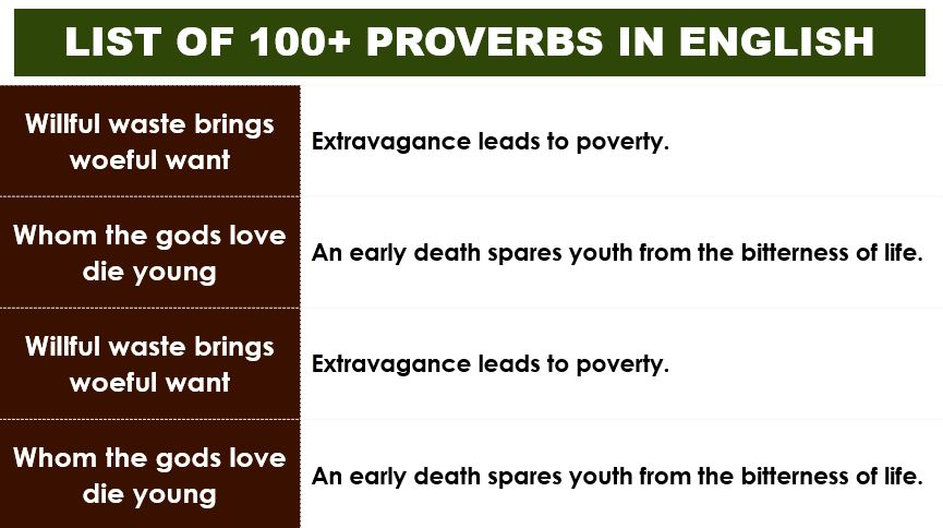 list of proverbs in english