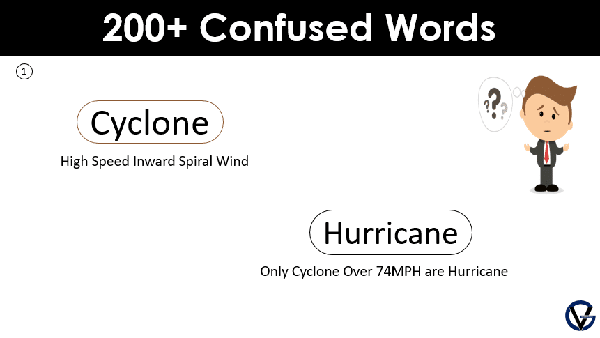 Common confused words