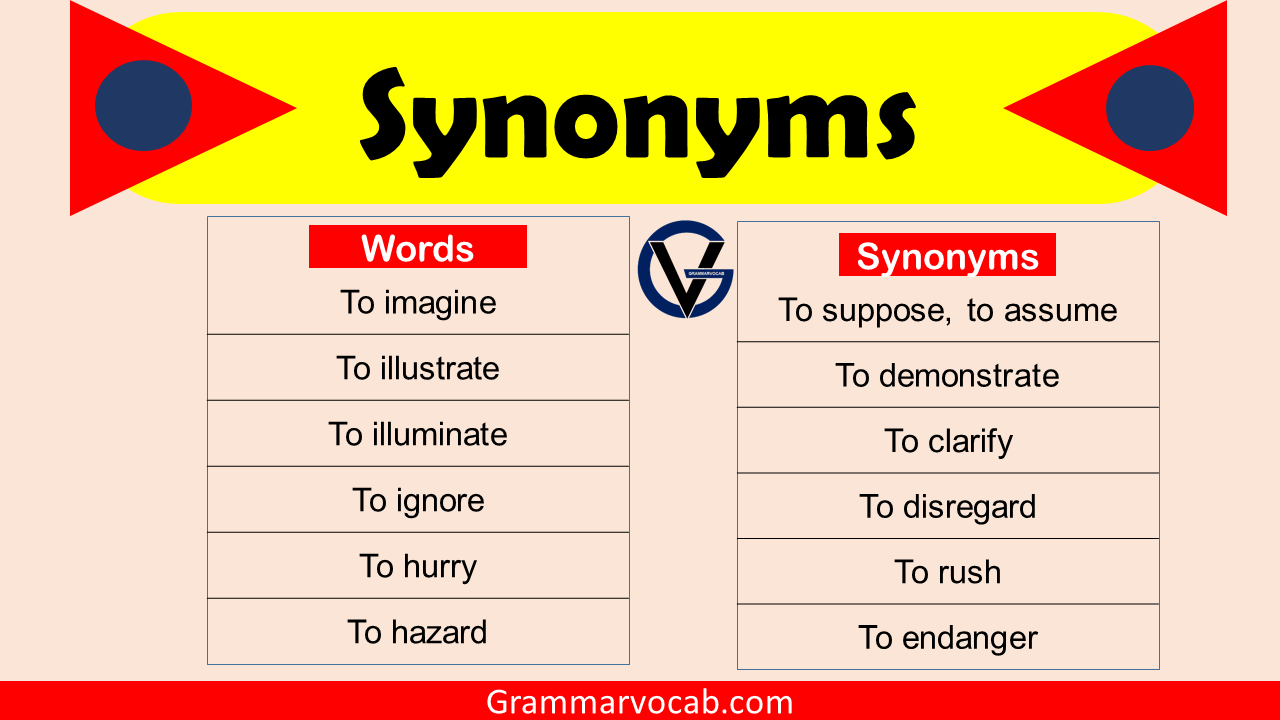 Commonly Used Synonyms