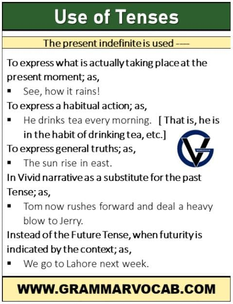 use of tense