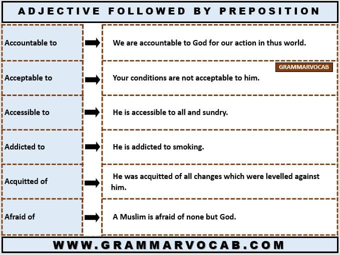 ADJECTIVE FOLLOWED BY PREPOSITION