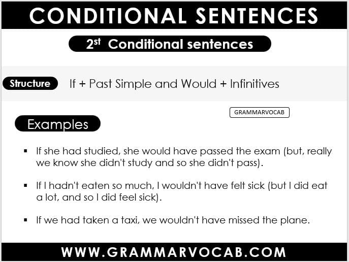 Types of Conditional Sentences in English Grammar