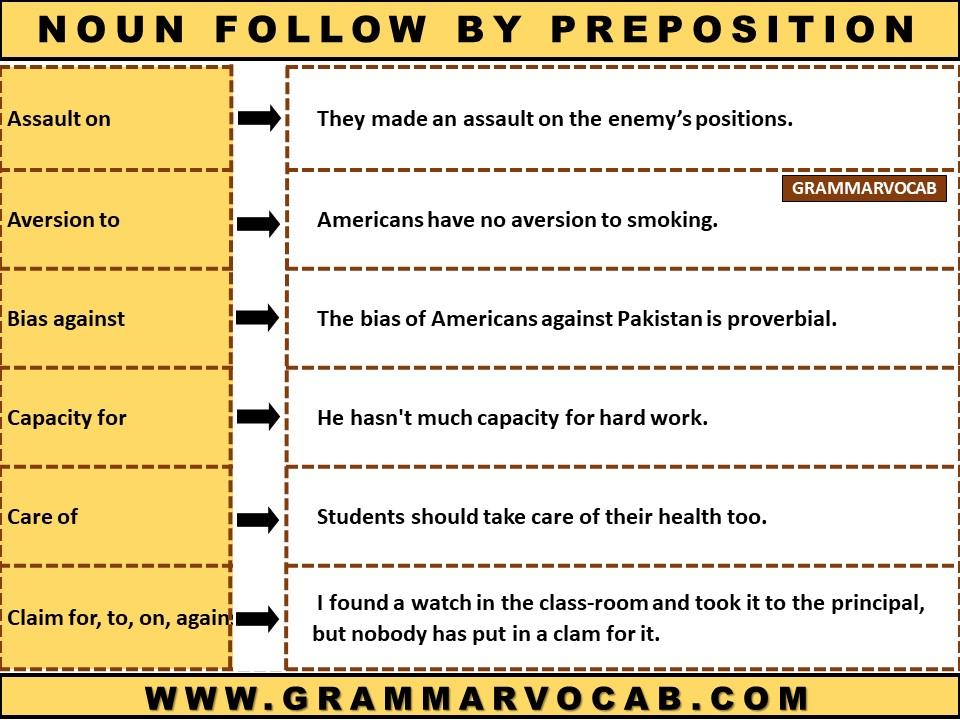 Noun followed by preposition list
