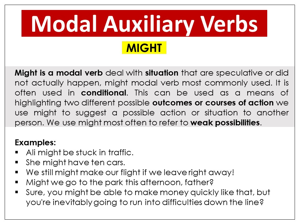 use of modal verb rules