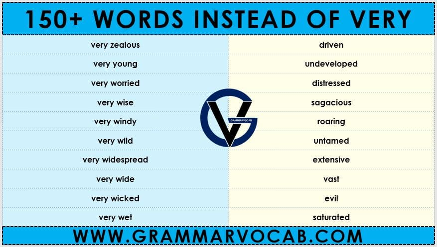 what words to use instead of very