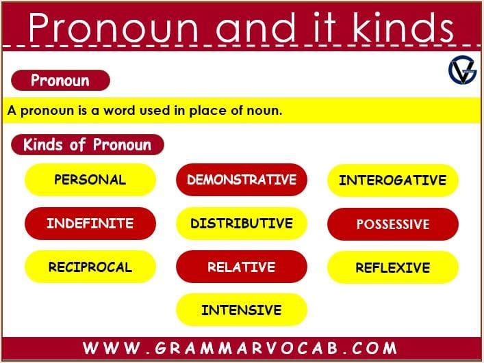 pronoun and its types