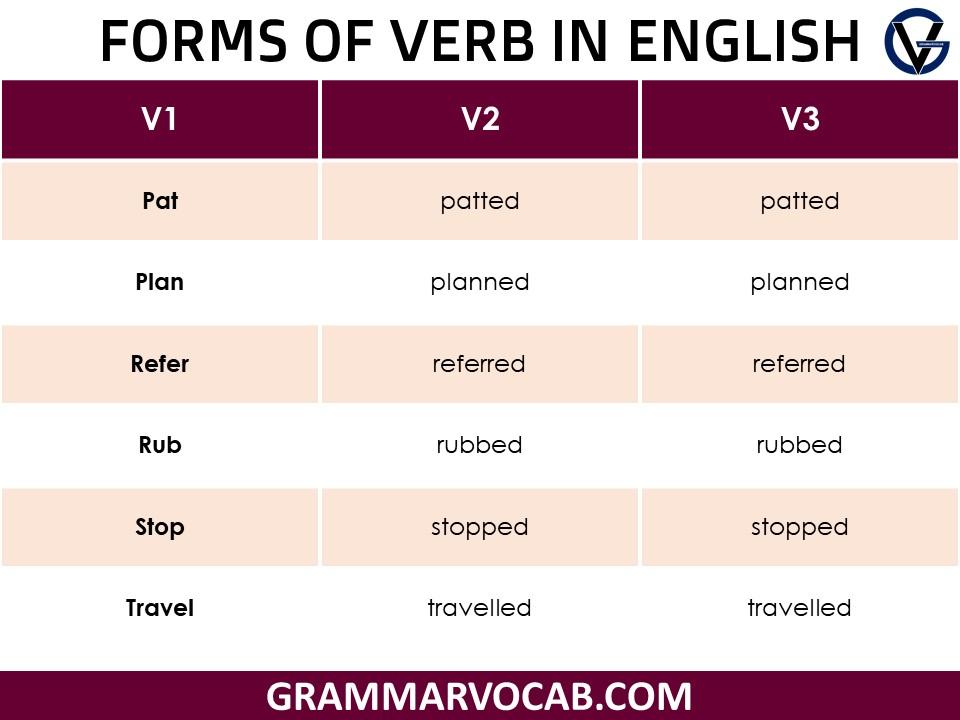 verb forms list