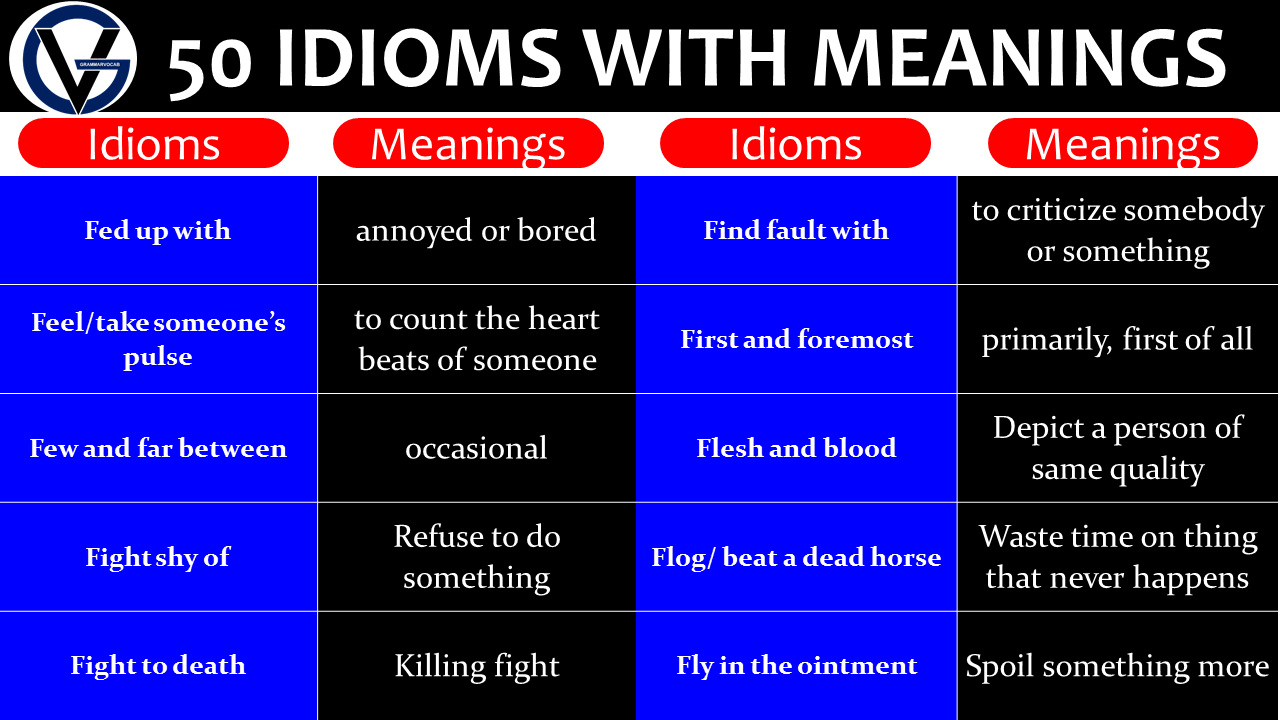 50 Idioms with Meaning