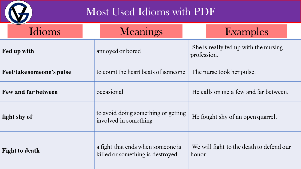 important idioms