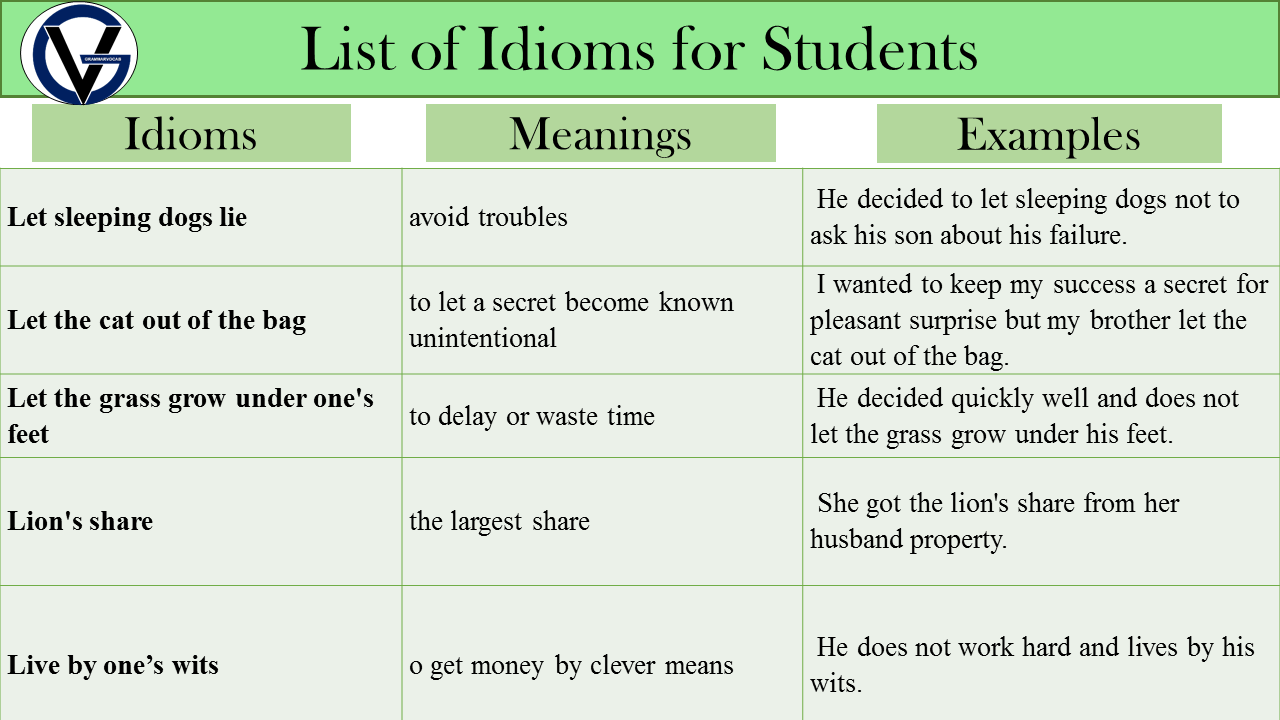 list of idioms for students