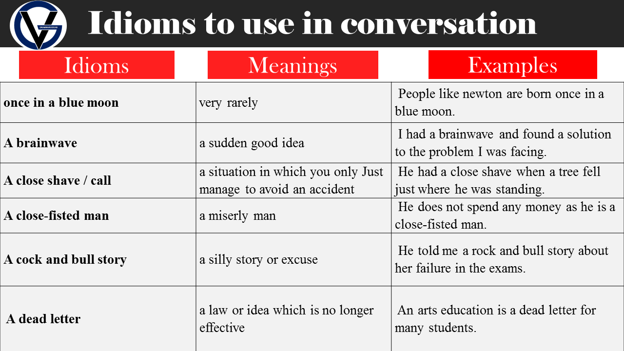 Idioms to use in conversation