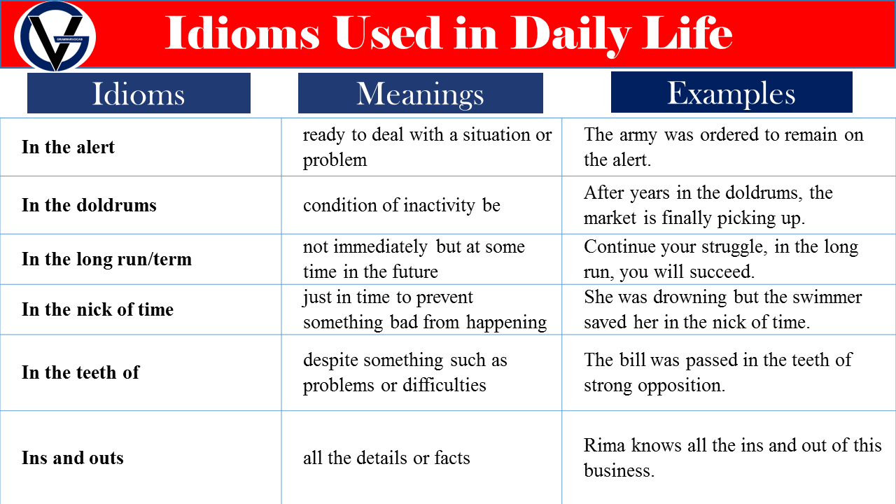 Idioms Used in Daily Life with Meanings