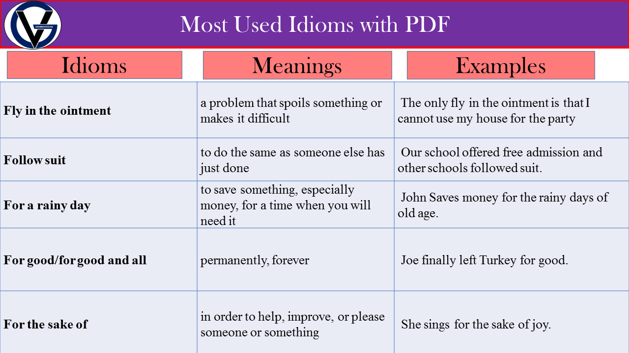 idioms with meanings and examples