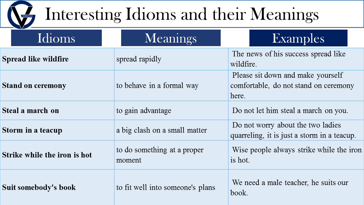 idioms with sentence