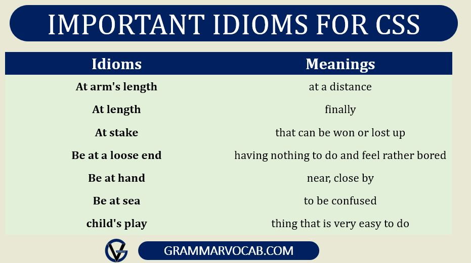 important idioms for students