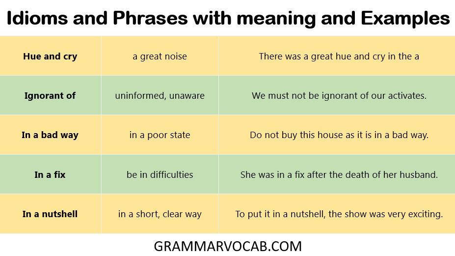 Idioms and Phrases with Meanings and Examples Pdf