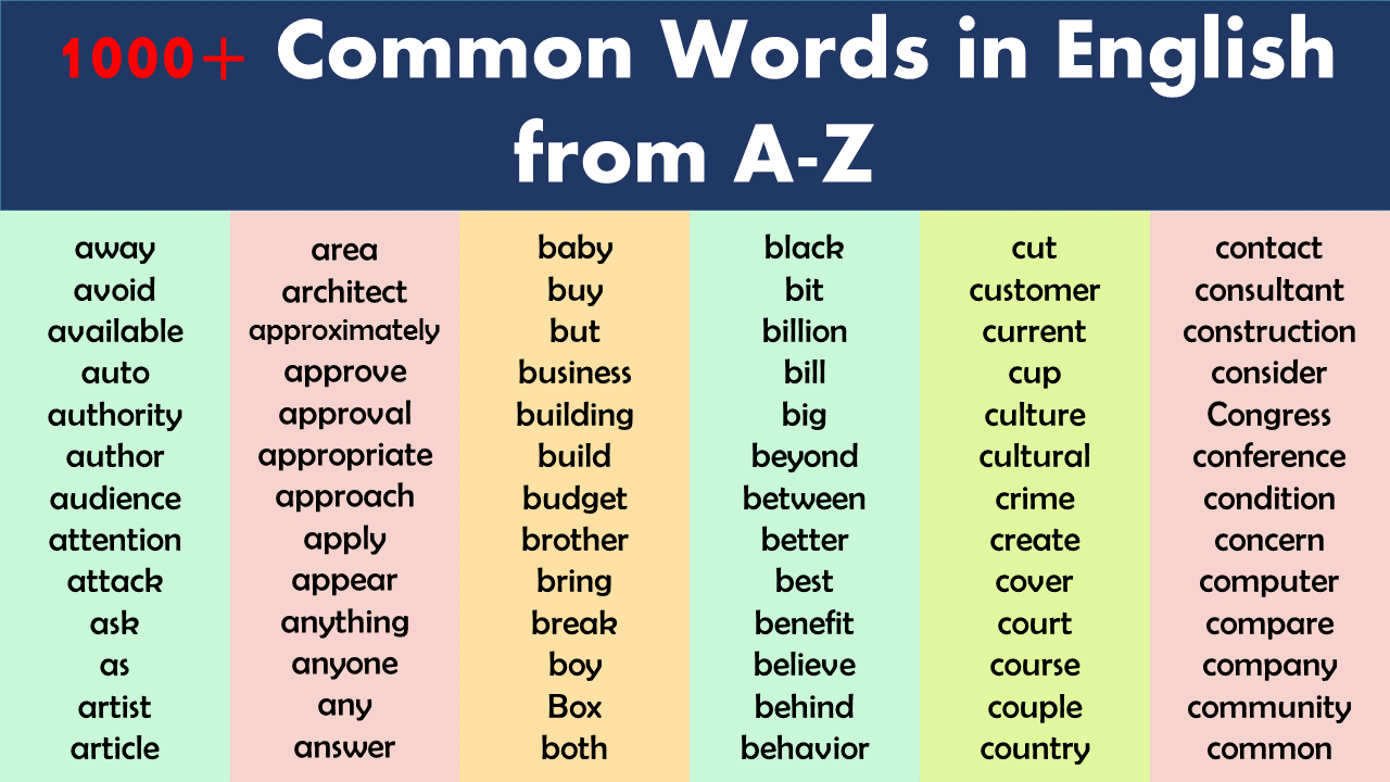 Most Common vocabulary Words in English from A-Z