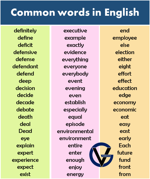 a to z words list in English