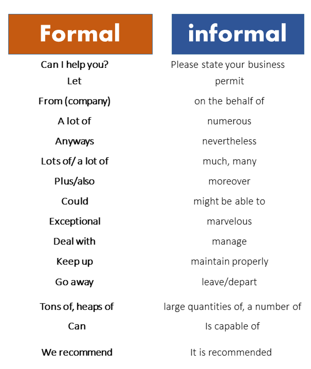 formal informal sentences