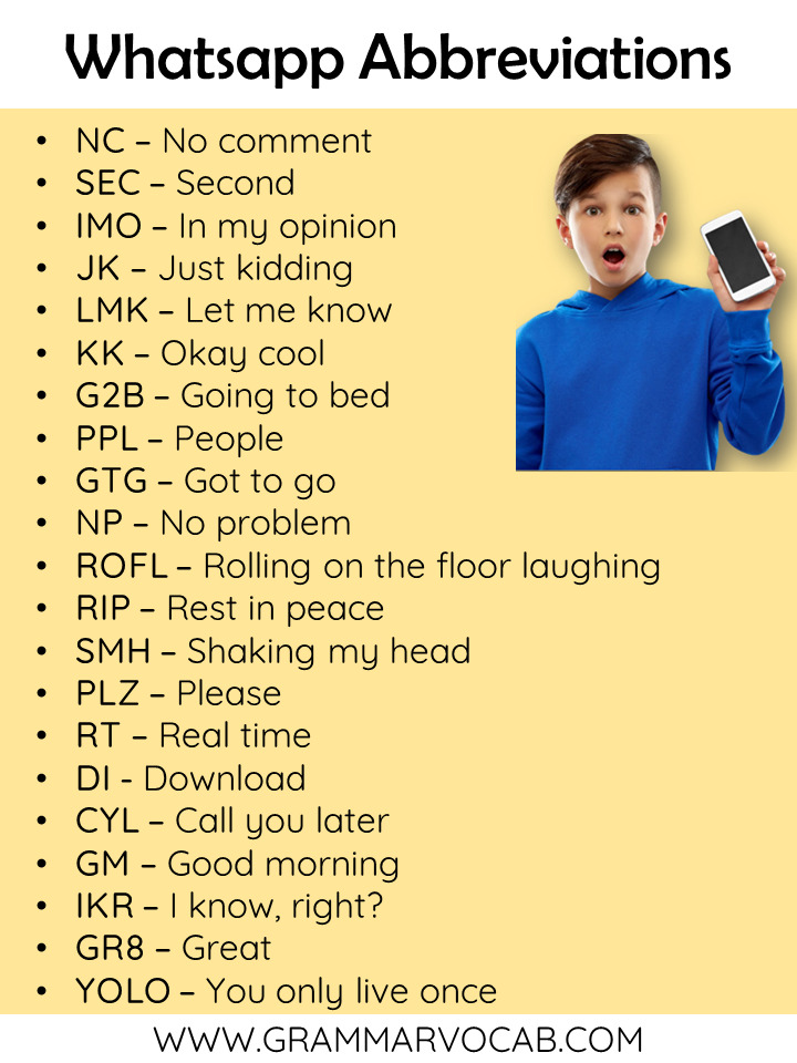 short forms of words used in whatsapp chatting