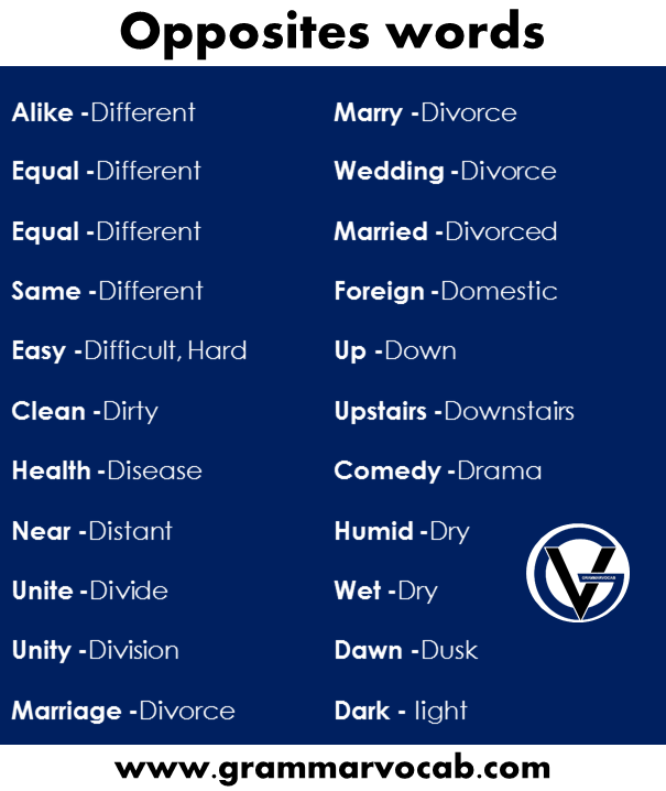 1000 opposites words in English