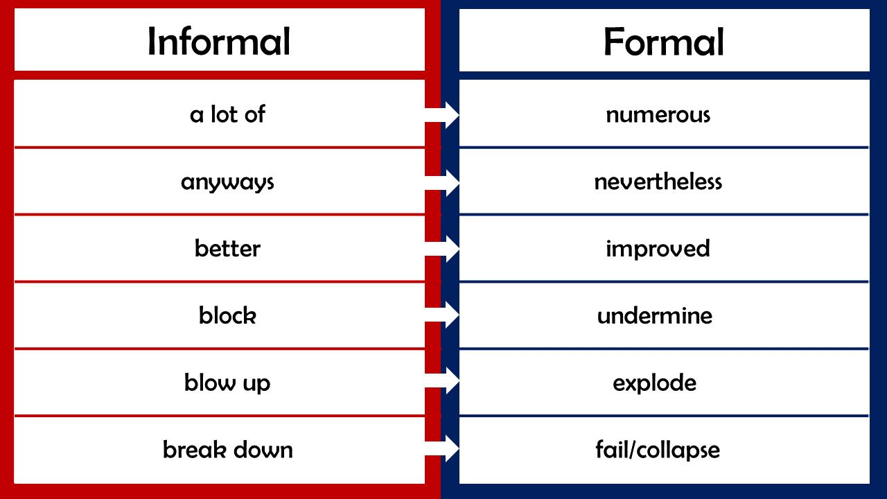 Formal and informal sentences PDF