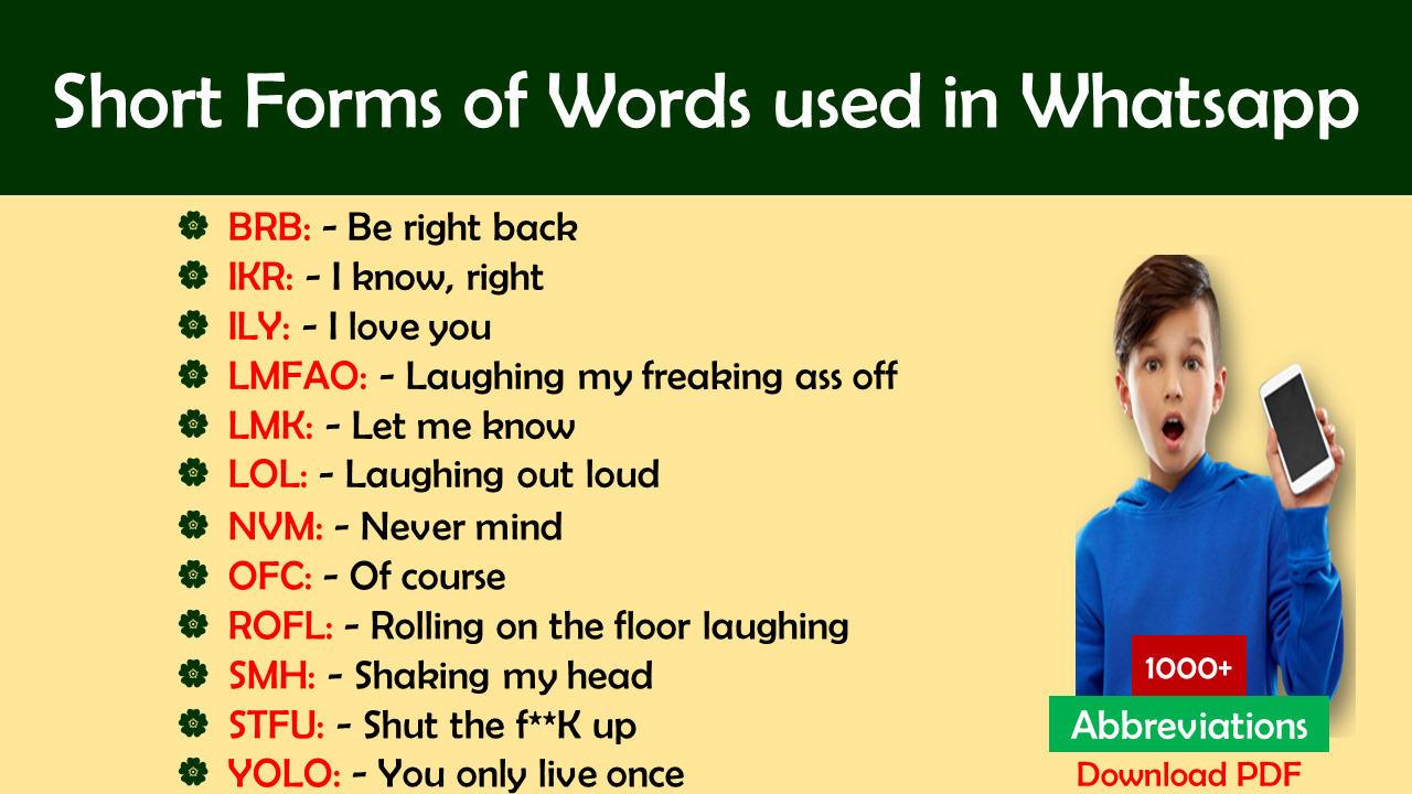 Short forms of words used in WhatsApp