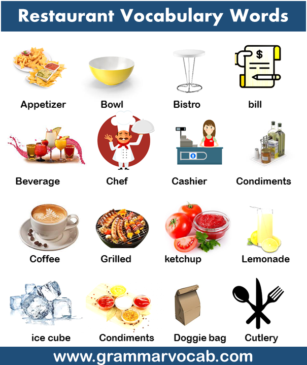 Vocabulary Words Of English With Pictures