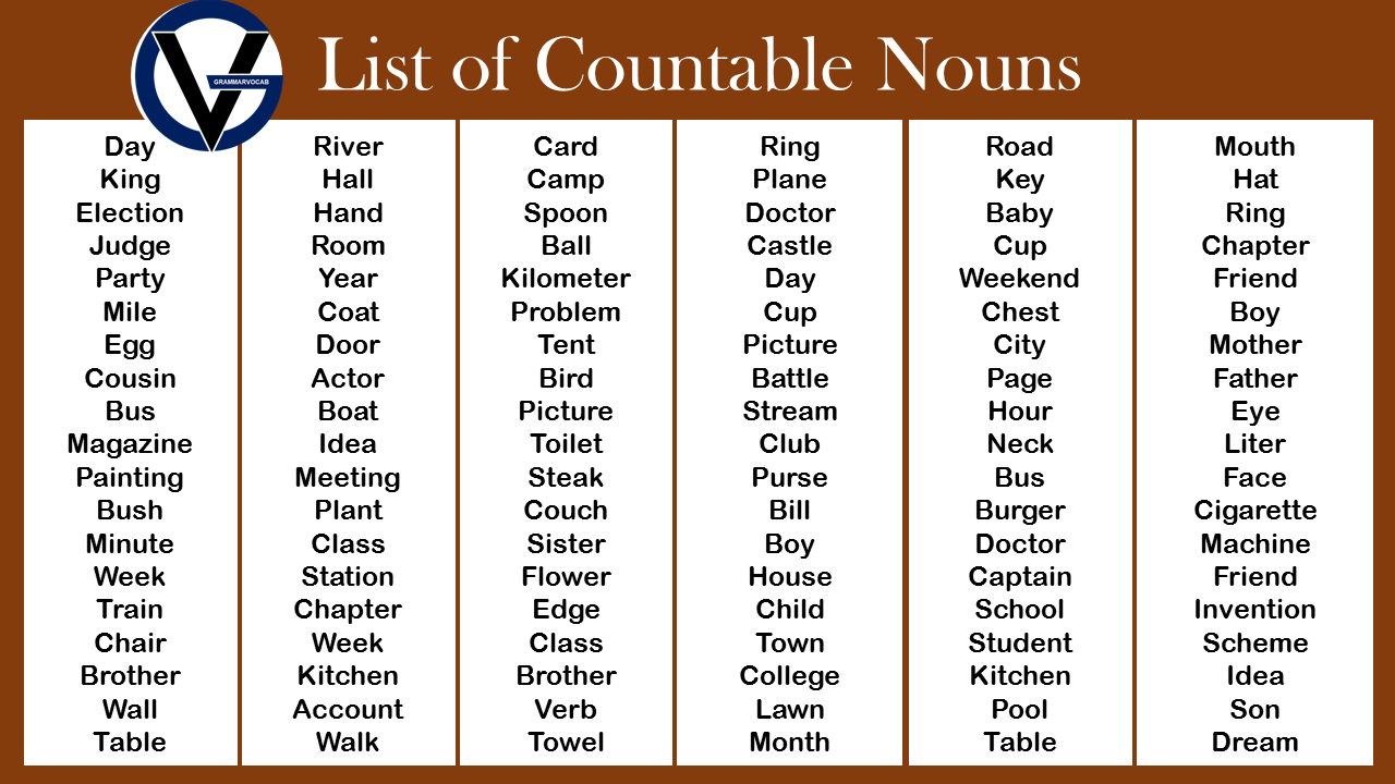 list of countable nouns