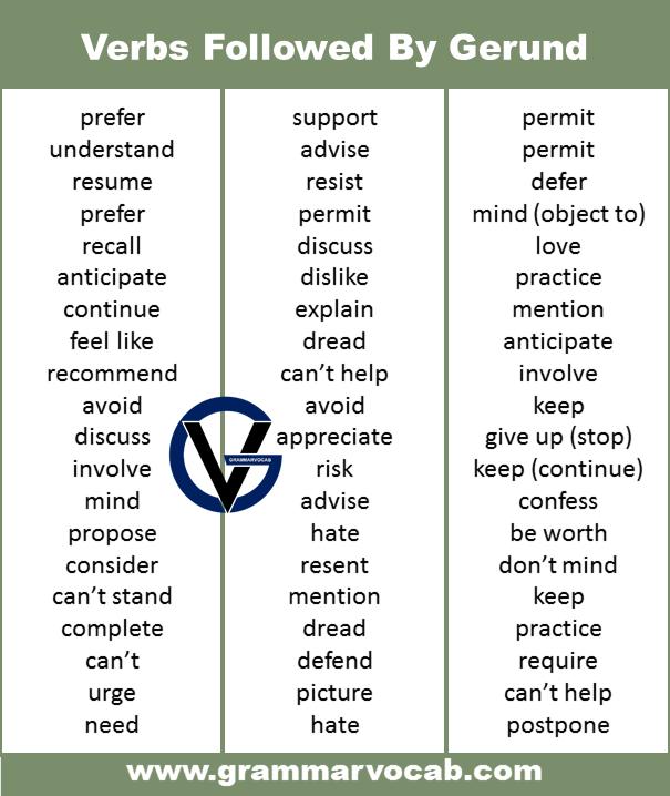 verbs followed by gerund