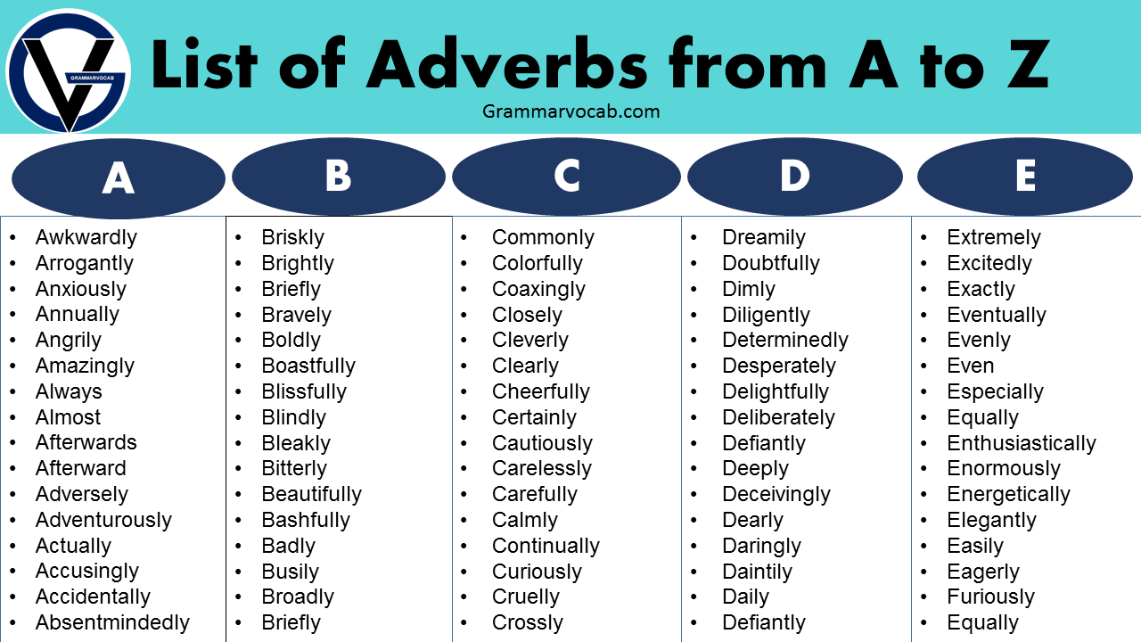 Useful List of Adverbs from A to Z