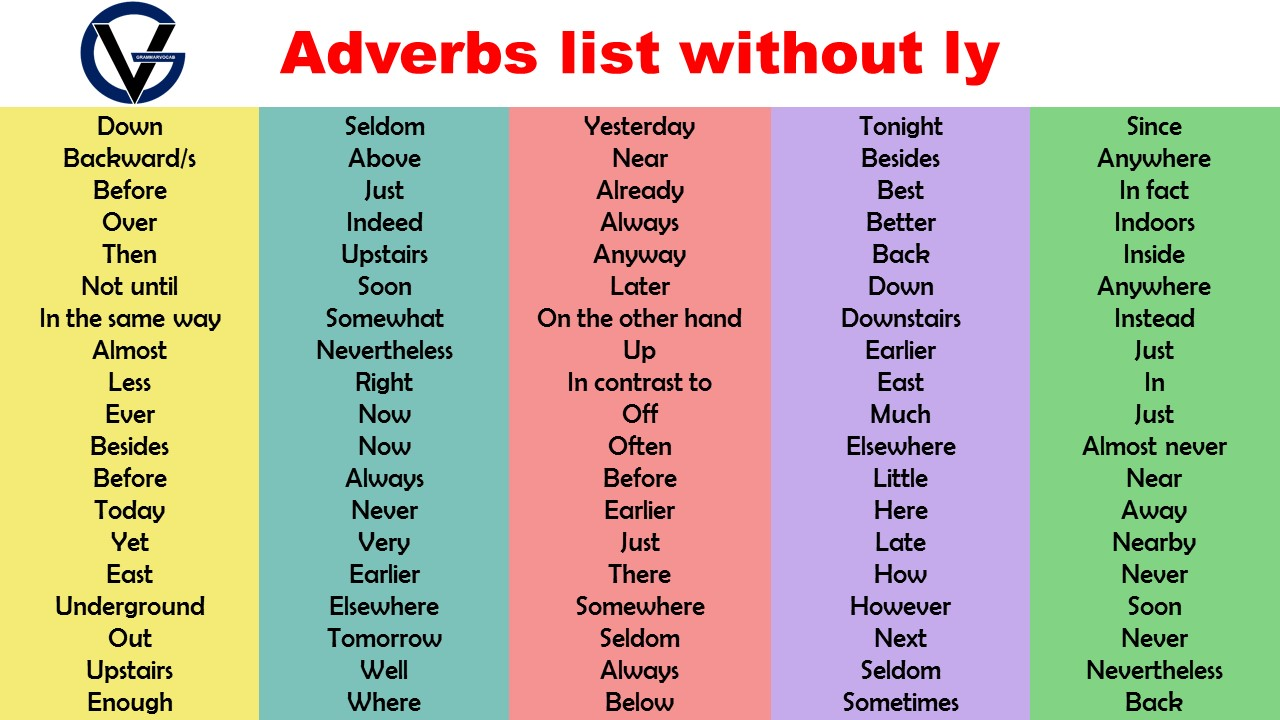 list of adverbs without ly