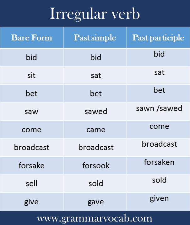 list of irregular verbs pdf
