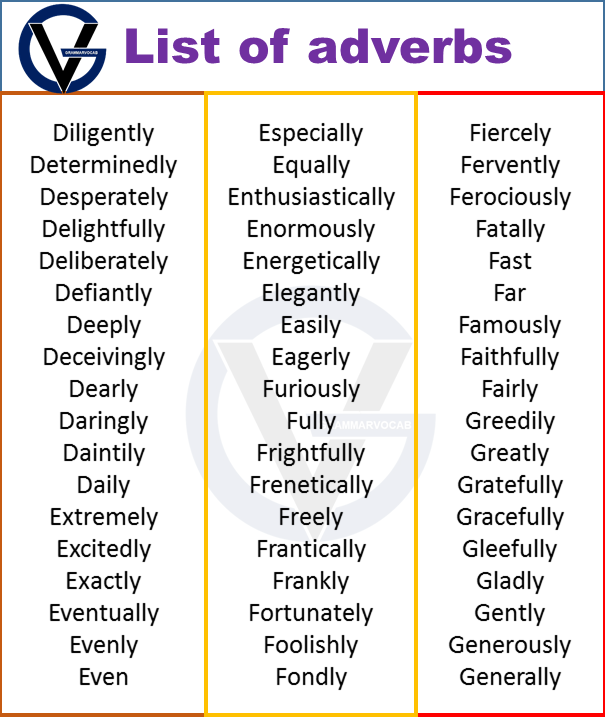list of adverb from A to Z