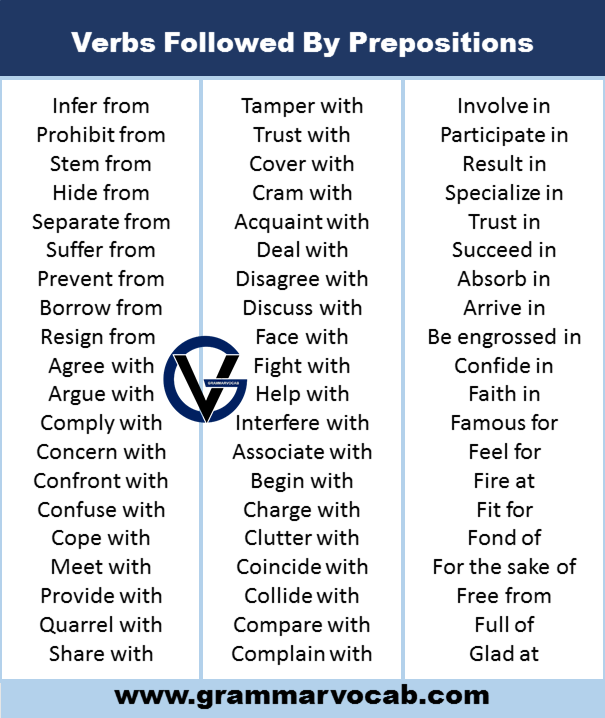 verb followed by prepositions