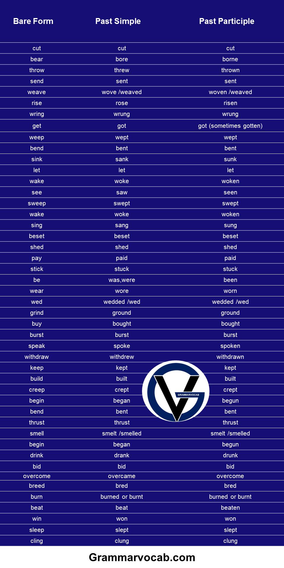 list of irregular verb