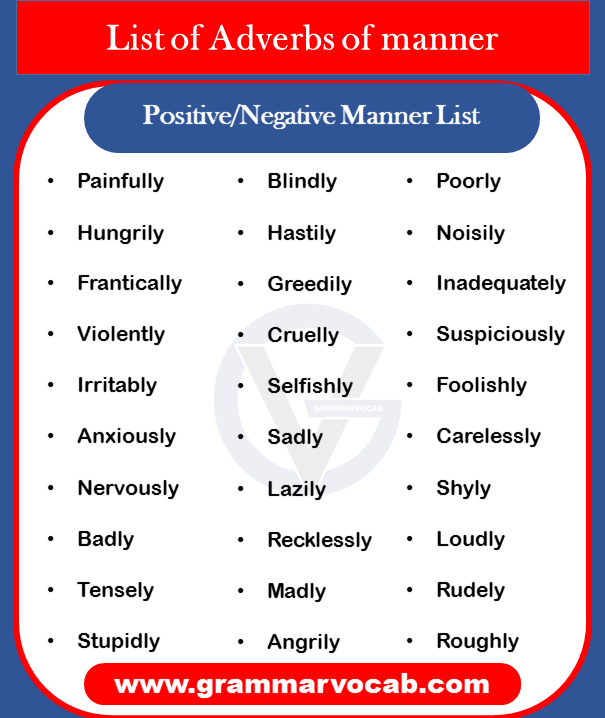 Adverbs of manner - positive and negative
