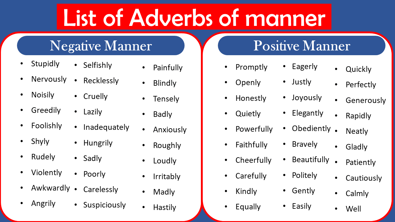 List of Adverbs of Manner