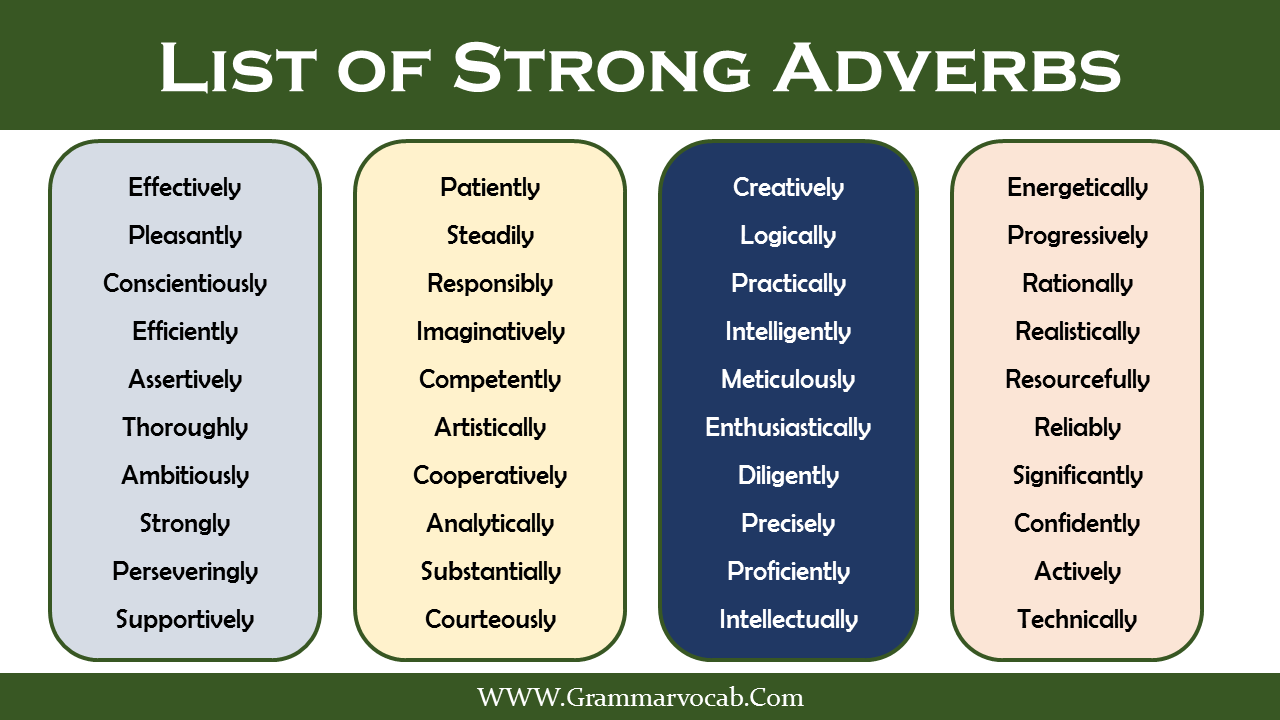 List of Strong Adverbs