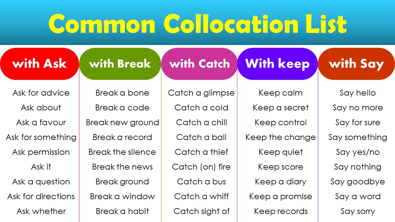 Common Collocation List