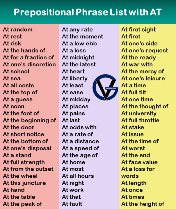 Prepositional Phrase List with AT