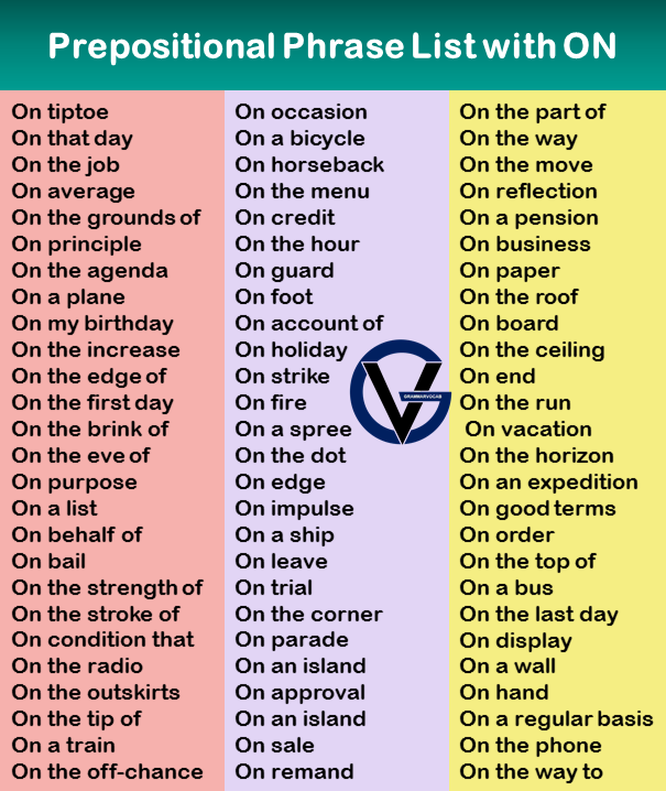 Prepositional Phrase List with ON