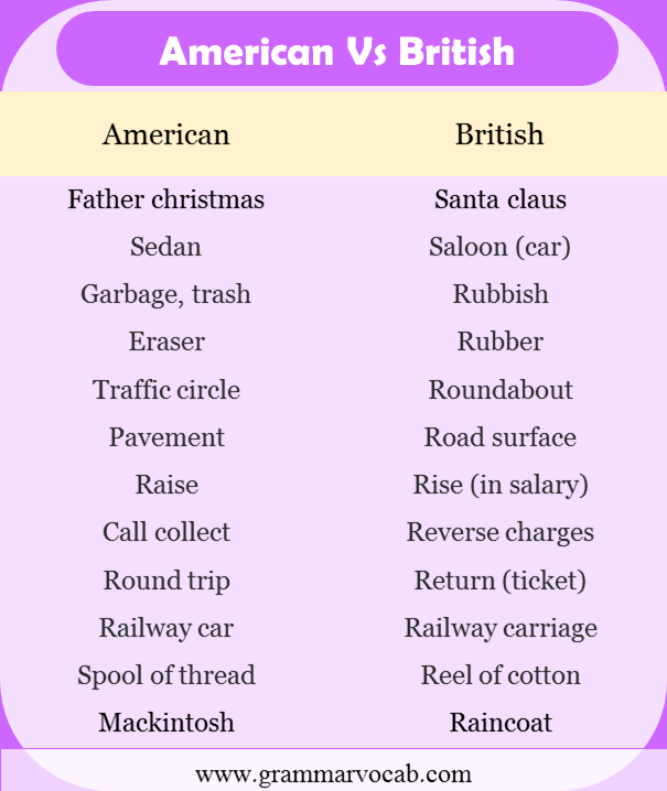 American VS British Vocabulary